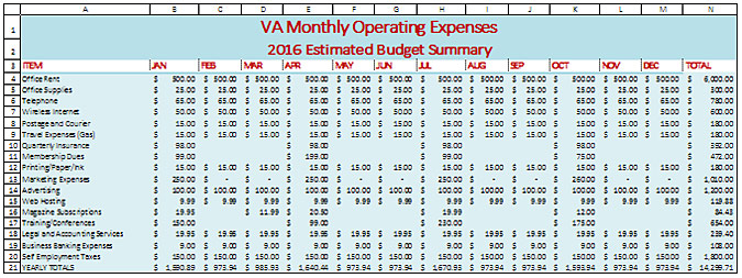 Operating Expenses Budget Example  BesikEightyCo