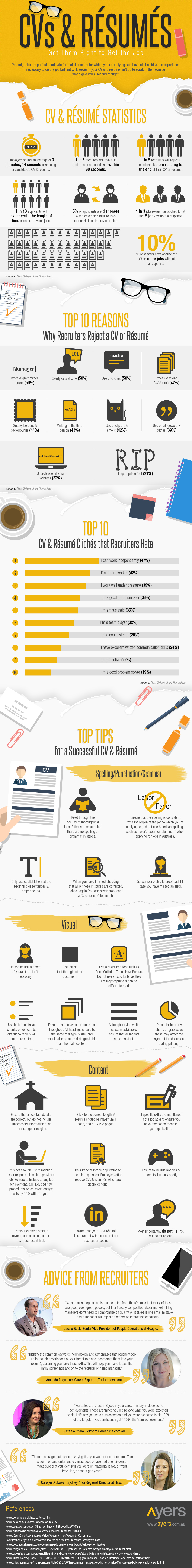 Top Tips For Writing A Successful Cv And Resume Office Skills Blog