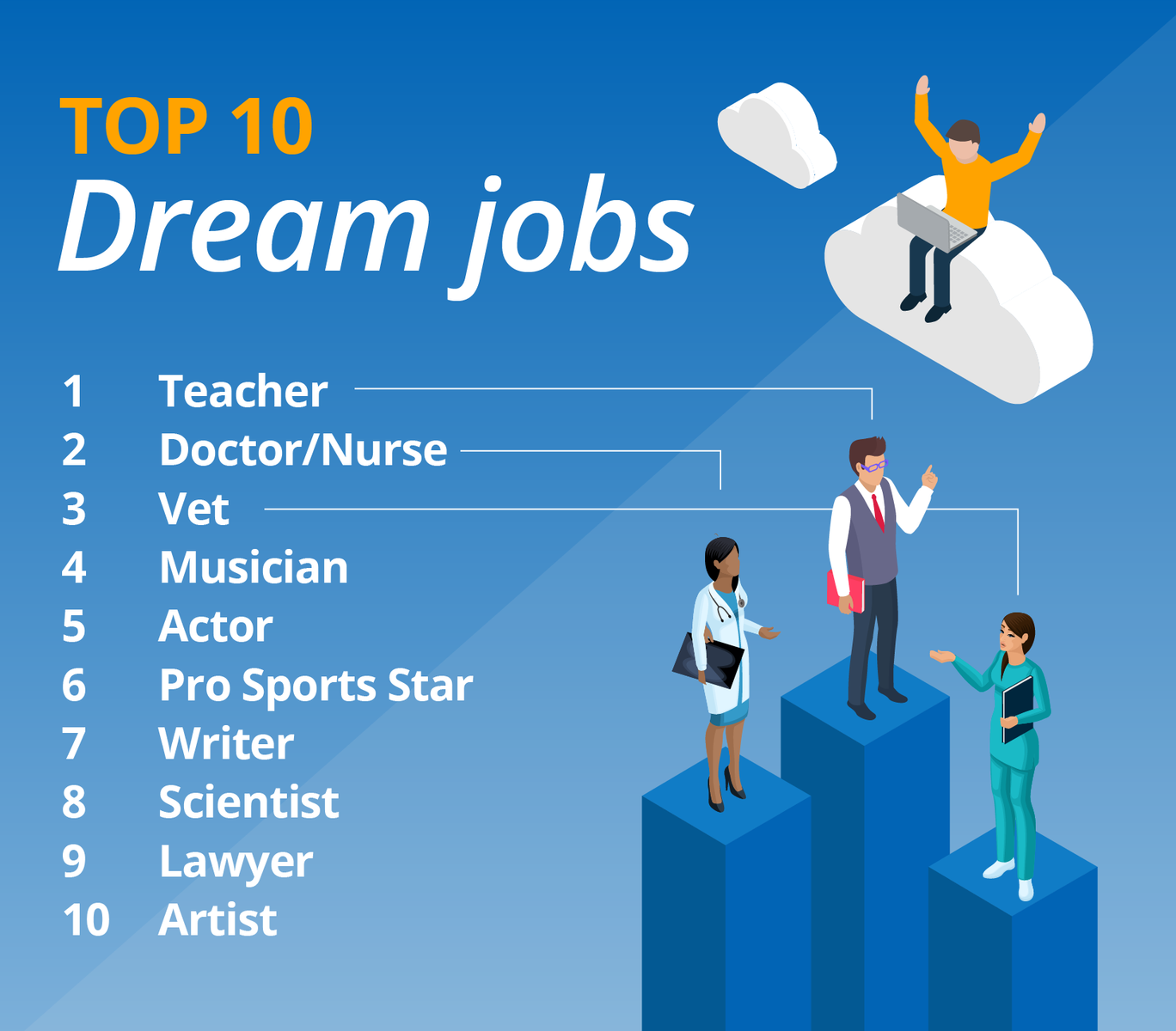 673ccfb4e1f1c Dream job. Today, who we hold in the highest regard in our society is  changing. The digital age has given rise to a whole new breed of celebrity,  ...